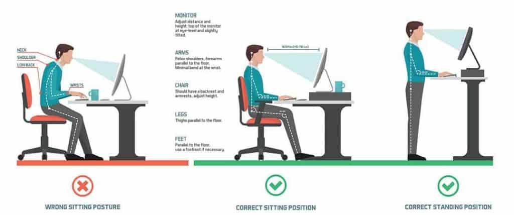 Qual a postura correta para usar a sua cadeira ergonômica?